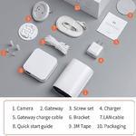 Xiaomi IMIlab EC2 - 3/3
